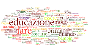 Wordle Mamuska Pupi
